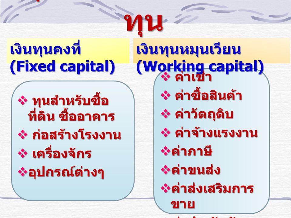 ทุนและประเภทของ ทุน เงินทุนคงที่ (Fixed capital) เงินทุนหมุนเวียน (Working capital)  ทุนสำหรับซื้อ ที่ดิน ซื้ออาคาร  ก่อสร้างโรงงาน  เครื่องจักร  อุปกรณ์ต่างๆ  ค่าเช่า  ค่าซื้อสินค้า  ค่าวัตถุดิบ  ค่าจ้างแรงงาน  ค่าภาษี  ค่าขนส่ง  ค่าส่งเสริมการ ขาย  ค่าประกันภัย