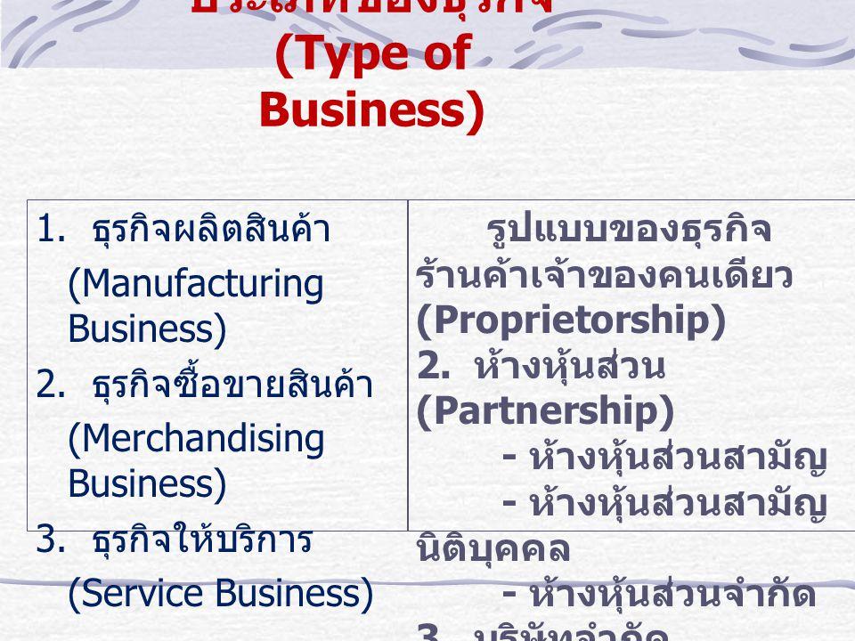 ประเภทของธุรกิจ (Type of Business) 1.ธุรกิจผลิตสินค้า (Manufacturing Business) 2.