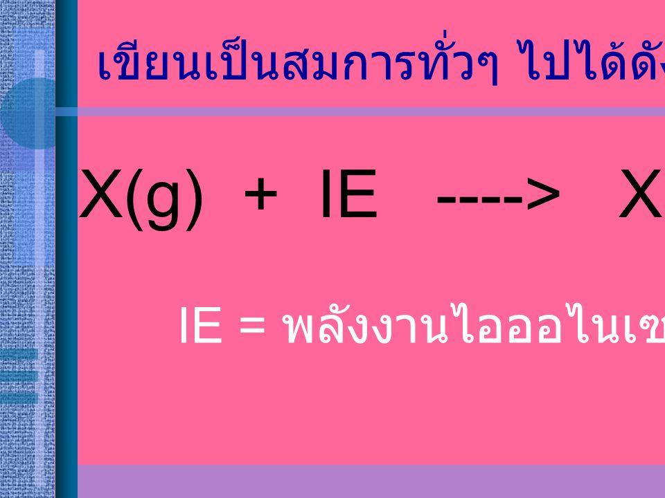 2. พลังงานไอออไนเซ ชัน (IE) หมายถึง พลังงานที่ ต้องใช้สำหรับทำให้ อิเล็กตรอนวงนอกสุด ของอะตอมหรือไอออน ในสภาวะก๊าซ หลุด ออกไป 1 อิเล็กตรอน หมายถึง พลั
