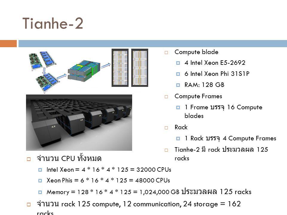 Tianhe-2  Compute blade  4 Intel Xeon E5-2692  6 Intel Xeon Phi 31S1P  RAM: 128 GB  Compute Frames  1 Frame บรรจุ 16 Compute blades  Rack  1 R