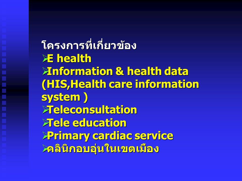 โครงการที่เกี่ยวข้อง  E health  Information & health data (HIS,Health care information system )  Teleconsultation  Tele education  Primary cardiac service  คลินิกอบอุ่นในเขตเมือง