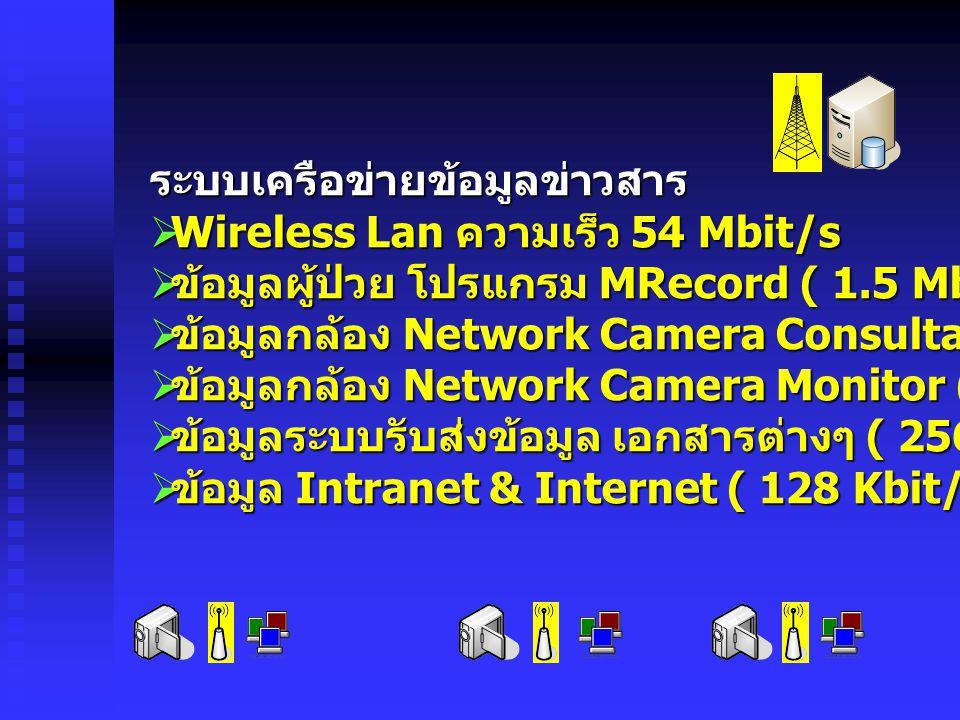 ระบบเครือข่ายข้อมูลข่าวสาร  Wireless Lan ความเร็ว 54 Mbit/s  ข้อมูลผู้ป่วย โปรแกรม MRecord ( 1.5 Mbit/s)  ข้อมูลกล้อง Network Camera Consultation ( 1 Mbit/s )  ข้อมูลกล้อง Network Camera Monitor ( 512 Kbit/s )  ข้อมูลระบบรับส่งข้อมูล เอกสารต่างๆ ( 256 Kbit/s )  ข้อมูล Intranet & Internet ( 128 Kbit/s )