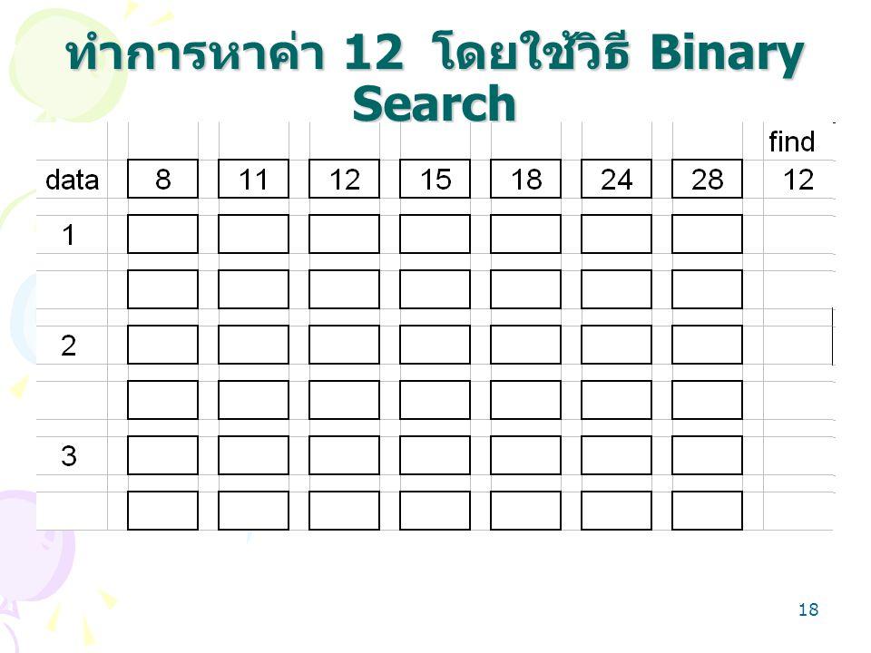18 ทำการหาค่า 12 โดยใช้วิธี Binary Search