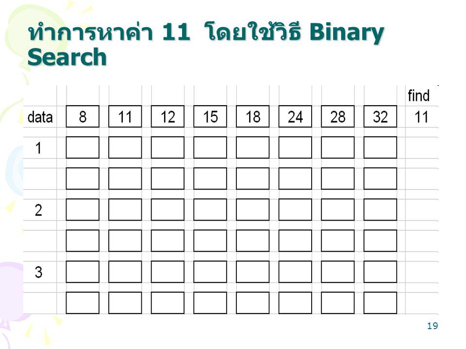 19 ทำการหาค่า 11 โดยใช้วิธี Binary Search