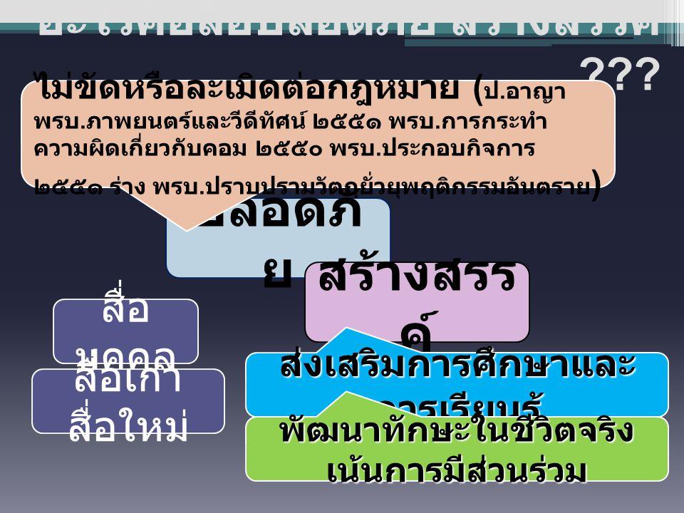 ( ๕ ) การมีส่วนร่วมของ ประชาชน ( ๔ ) กลไกเชิงโครงสร้างที่ ยั่งยืน แนวคิดพื้นฐานในการ ทำงานทั้งระบบ ( ๑ ) ปราบปรา ม ( ๑ ) ปราบปรา ม สื่อที่ไม่ ปลอดภัย เป็นภัยต่อ สังคมไทย ( ๒ ) ป้องกัน คุ้มครอง ( ๒ ) ป้องกัน คุ้มครอง สื่อ ให้เข้าถึงวัยที่ เหมาะสมกับ ผู้รับสื่อ ( ๓ ) ส่งเสริม การ พัฒนาสื่อ สร้างสรรค์