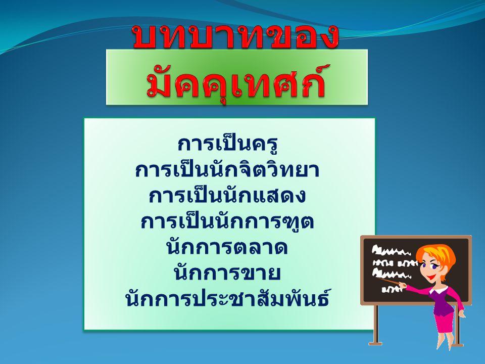 ความรู้เรื่องประเทศไทย ภูมิศาสตร์ อากาศ ประชากร เชื้อชาติ ภาษา ศาสนาการ ปกครอง เงินตรา ความรู้เรื่องอาหารไทย ( อาหารคาว อาหารหวาน อาหารตามฤดูกาล ) ความรู้เรื่องนาฏศิลป์ ดนตรี และเพลงไทย ( ระบำ รำ ฟ้อน เต้น ) ดนตรี และเพลงไทย ( ประเภทเครื่องดนตรี ดีด สี ตี เป่า ประเภทวงดนตรี ประเภท เพลงไทย ) ความรู้เรื่องประเทศไทย ภูมิศาสตร์ อากาศ ประชากร เชื้อชาติ ภาษา ศาสนาการ ปกครอง เงินตรา ความรู้เรื่องอาหารไทย ( อาหารคาว อาหารหวาน อาหารตามฤดูกาล ) ความรู้เรื่องนาฏศิลป์ ดนตรี และเพลงไทย ( ระบำ รำ ฟ้อน เต้น ) ดนตรี และเพลงไทย ( ประเภทเครื่องดนตรี ดีด สี ตี เป่า ประเภทวงดนตรี ประเภท เพลงไทย )