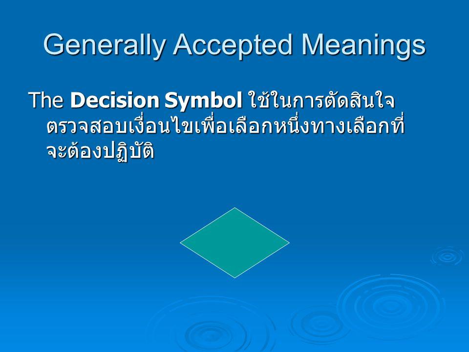 Generally Accepted Meanings The Connector Symbol ใช้แทนการเชื่อมต่อ ลูกศรบอกทิศทาง ในหน้าเดียวกัน กรณีต้อง เขียนแยกกัน เขียนต่อเนื่องกันไม่ได้