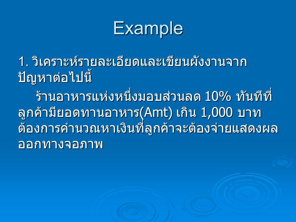 Example 1.1 วิเคราะห์รายละเอียดของปัญหา ข้อมูลนำเข้า คือ ค่าอาหารที่ลูกค้าทาน ให้เก็บไว้ ที่ตัวแปร X ข้อมูลนำเข้า คือ ค่าอาหารที่ลูกค้าทาน ให้เก็บไว้ ที่ตัวแปร X ข้อมูลออก คือ ค่าอาหารที่หักส่วนลดแล้ว (ถ้ามี) เก็บไว้ที่ตัวแปร R วิธีการประมวลผล จากปัญหาให้หาค่าอาหารที่ ลูกค้าต้องจ่าย มีวิธีการประมวลผลดังนี้ 1) รับค่าอาหารที่ลูกค้าทานทั้งหมดเข้ามา 2) ตรวจสอบว่าเกิน 1,000 บาทหรือไม่ถ้าเกิน ก็ หาส่วนลด 10% โดย R =X – ((10*X) /100) ถ้าไม่เกิน แสดงว่าลูกค้าจ่ายค่าอาหารเท่าที่ทานไม่ได้ส่วนลด