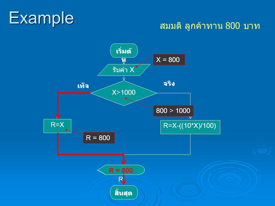 Example เริ่มต้ น รับค่า X X>1000 จริง เท็จ R=X R=X-((10*X)/100) แสดงค่า R สิ้นสุด สมมติ ลูกค้าทาน 1500 บาท X = 1500 1500 > 1000 R = 1500 – ((10*1500)/100) R = 1350