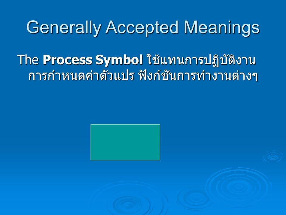 Generally Accepted Meanings The Document Symbol ใช้ในการแสดงผล ข้อมูลโดยการพิมพ์ออกมาทางเครื่องพิมพ์ (Printer) (เช่น การสร้างรายงาน)