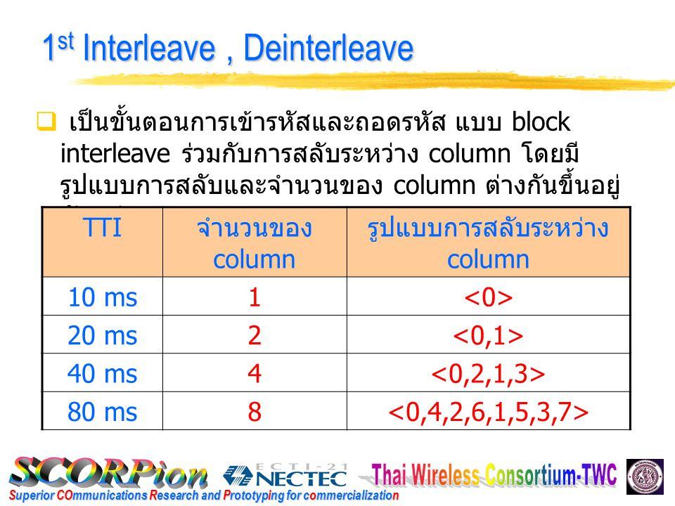 Superior COmmunications Research and Prototyping for commercialization 1 st Interleave, Deinterleave  เป็นขั้นตอนการเข้ารหัสและถอดรหัส แบบ block interleave ร่วมกับการสลับระหว่าง column โดยมี รูปแบบการสลับและจำนวนของ column ต่างกันขึ้นอยู่ กับแต่ละ TTI ตามตาราง TTI จำนวนของ column รูปแบบการสลับระหว่าง column 10 ms1 20 ms2 40 ms4 80 ms8