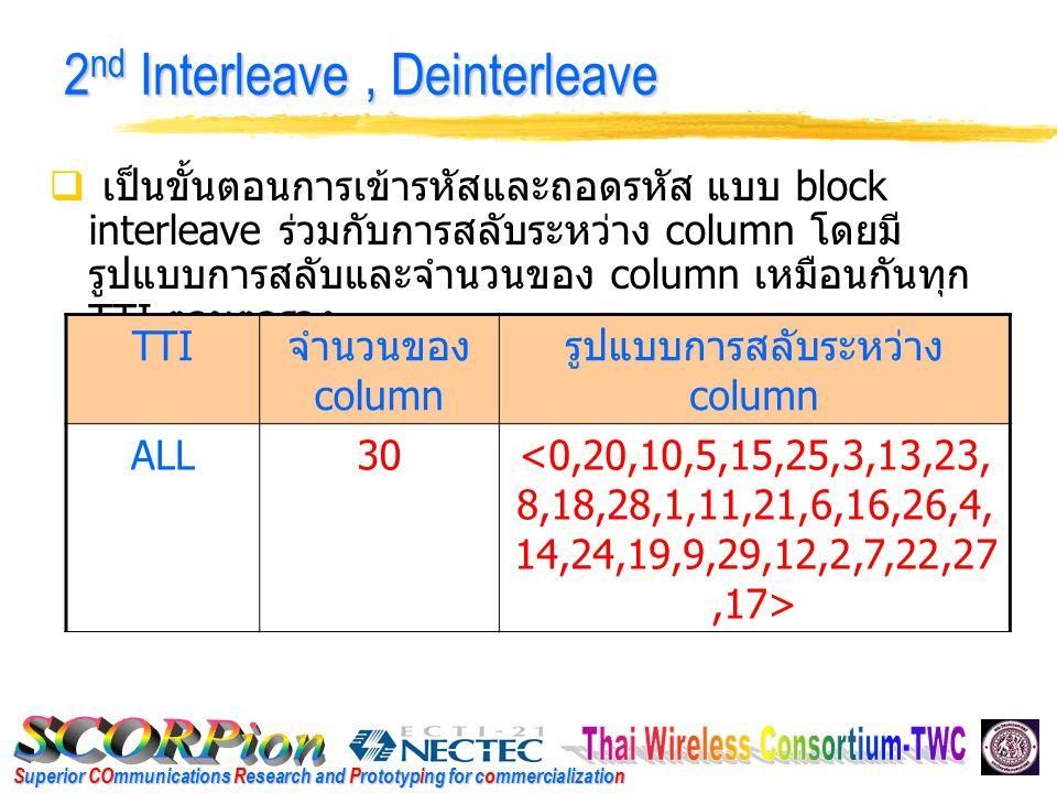 Superior COmmunications Research and Prototyping for commercialization 2 nd Interleave, Deinterleave  เป็นขั้นตอนการเข้ารหัสและถอดรหัส แบบ block interleave ร่วมกับการสลับระหว่าง column โดยมี รูปแบบการสลับและจำนวนของ column เหมือนกันทุก TTI ตามตาราง TTI จำนวนของ column รูปแบบการสลับระหว่าง column ALL30