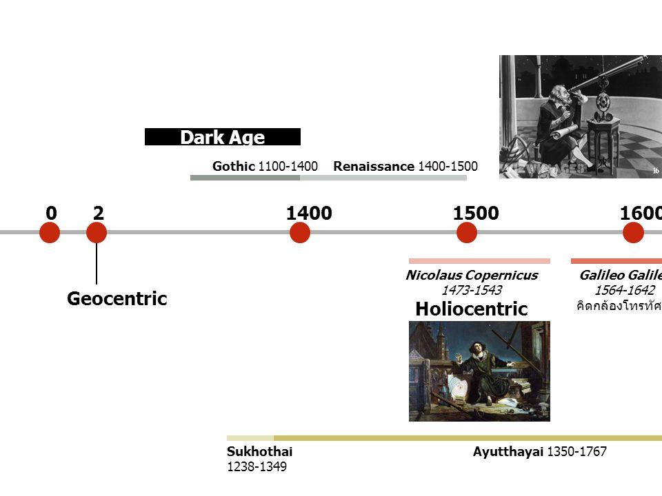02140015001600 Gothic 1100-1400Renaissance 1400-1500 Dark Age Sukhothai 1238-1349 Ayutthayai 1350-1767 Geocentric Nicolaus Copernicus 1473-1543 Holioc