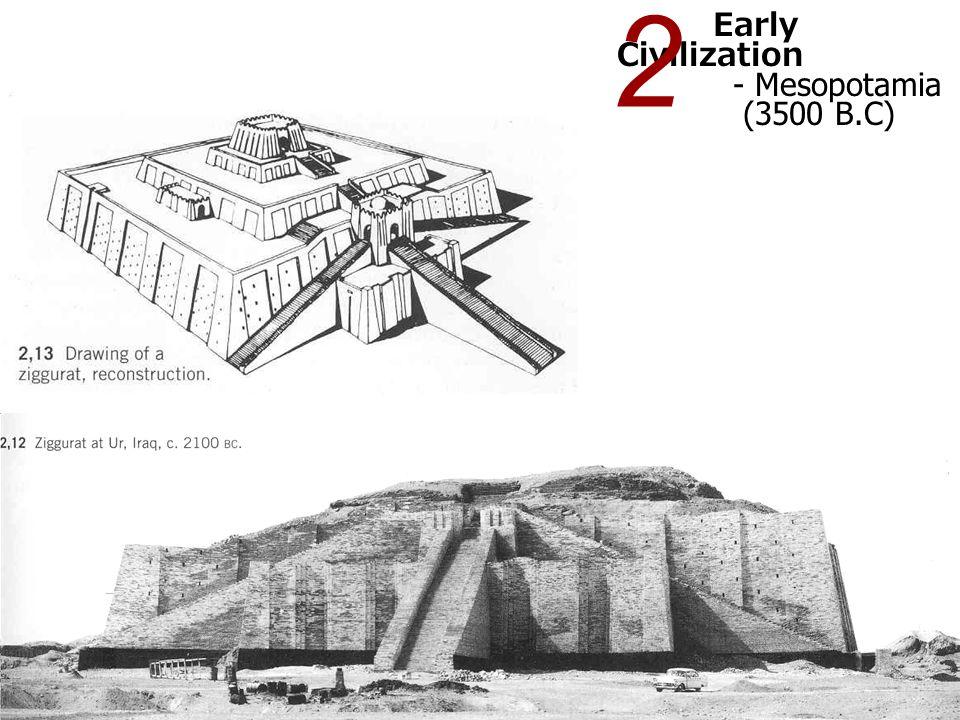 Early Civilization - Egypt (3000 B.C.