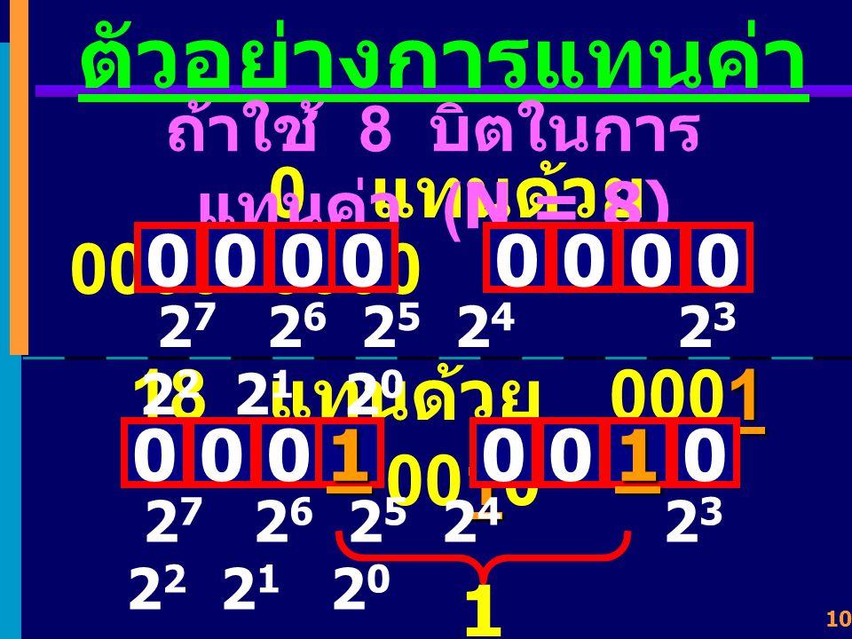 9 Unsigned Binary ใช้เลขฐานสองแทนค่าเลข จำนวนเต็มโดยตรง เมื่อ n = จำนวนบิตข้อมูล ที่แทนค่า ค่าที่ แทนได้จะอยู่ในช่วง 0 - (2 n -1) Bi t N o. 0123 n- 2