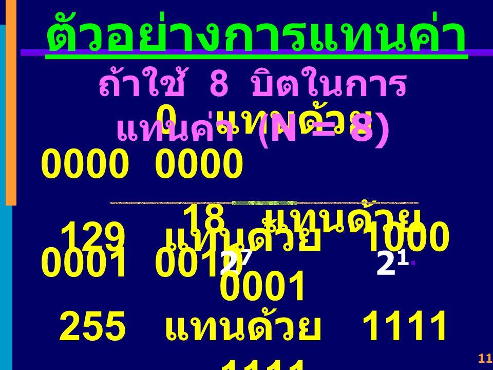 10 ตัวอย่างการแทนค่า 0 แทนด้วย 0000 0000 ถ้าใช้ 8 บิตในการ แทนค่า (N = 8) 1 1 18 แทนด้วย 0001 0010 00000000 2 7 2 6 2 5 2 4 2 3 2 2 2 1 2 0 00010010 1