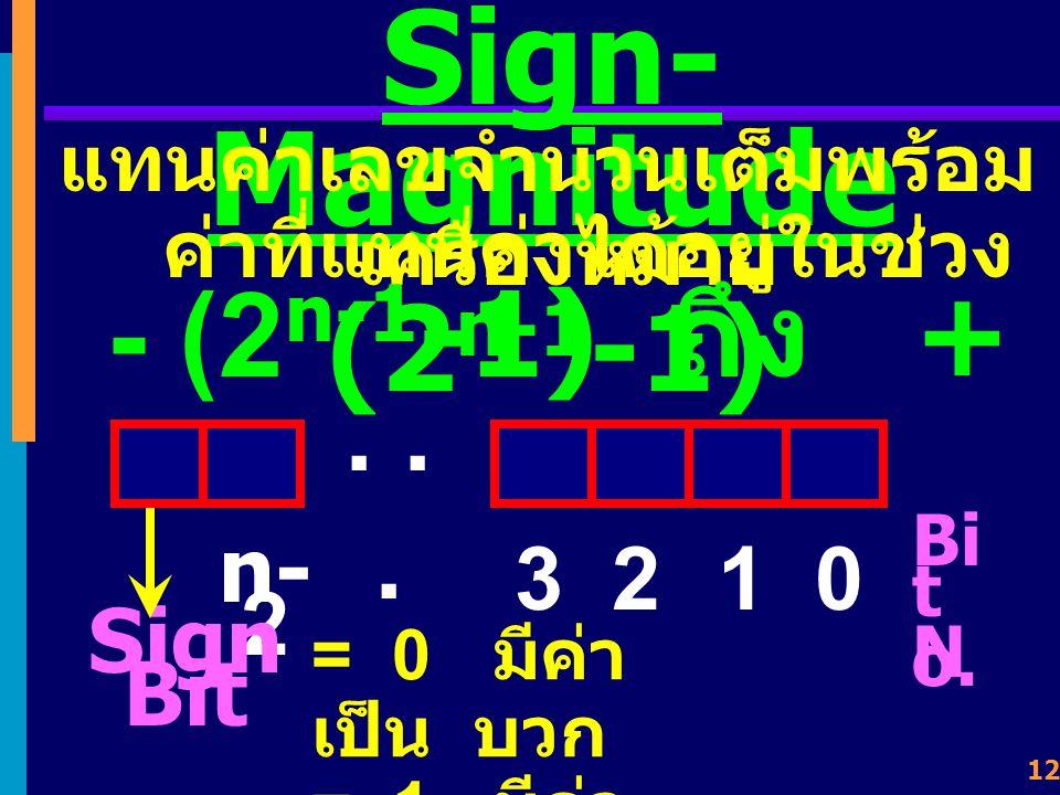 11 ตัวอย่างการแทนค่า 0 แทนด้วย 0000 0000 18 แทนด้วย 0001 0010 ถ้าใช้ 8 บิตในการ แทนค่า (N = 8) 2 7 2 1. 129 แทนด้วย 1000 0001 255 แทนด้วย 1111 1111