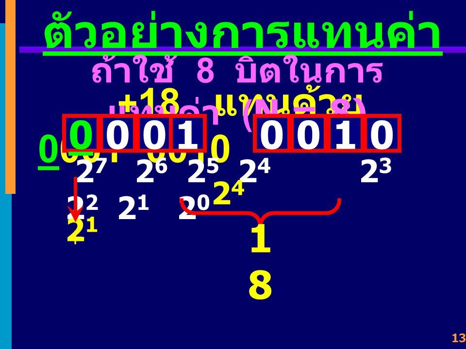 12 Sign- Magnitude แทนค่าเลขจำนวนเต็มพร้อม เครื่องหมาย ค่าที่แทนค่าได้อยู่ในช่วง - (2 n-1 -1) ถึง + (2 n-1 -1) Bi t N o. 0123 n- 2 Sign Bit... = 0 มีค