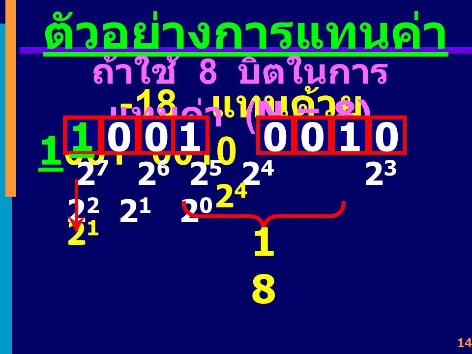 13 ตัวอย่างการแทนค่า + 18 แทนด้วย 0001 0010 ถ้าใช้ 8 บิตในการ แทนค่า (N = 8) 00010010 2 7 2 6 2 5 2 4 2 3 2 2 2 1 2 0 2 4 2 1 1818 +