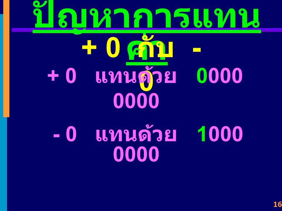 15 ตัวอย่างการแทนค่า + 18 แทนด้วย 0001 0010 -18 แทนด้วย 1001 0010 ถ้าใช้ 8 บิตในการ แทนค่า (N = 8) +65 แทนด้วย 0100 0001 -65 แทนด้วย 1100 0001 +127 แท