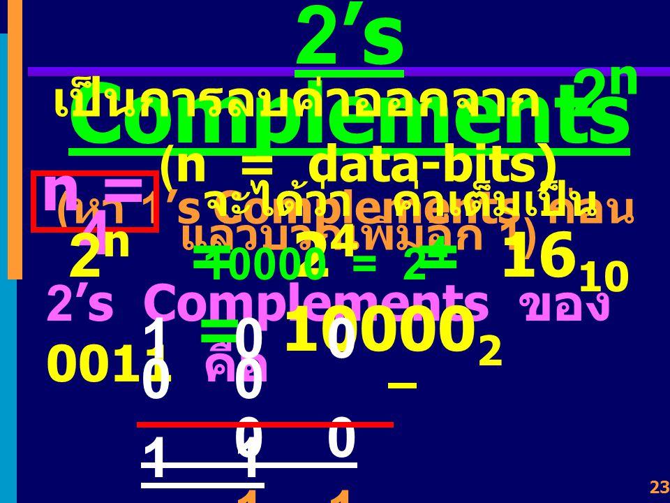 22 ปัญหาการแทน ค่า + 0 กับ - 0 + 0 แทนด้วย 0000 0000 - 0 แทนด้วย 1111 1111