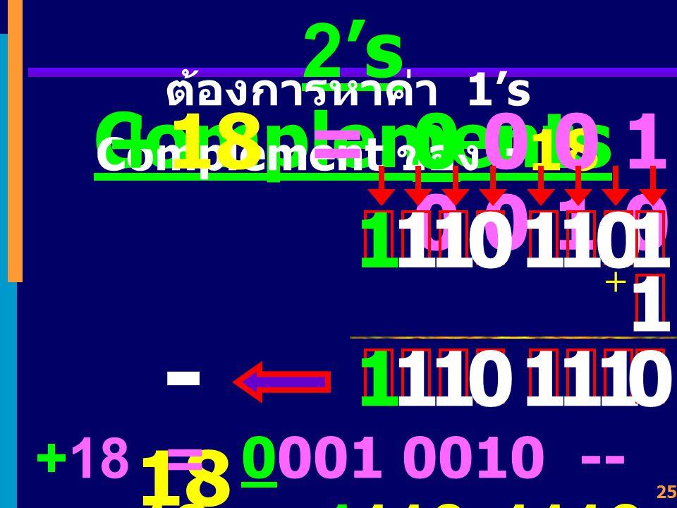 24 2's Complements ค่าที่แทนค่าได้อยู่ในช่วง - (2 n-1 ) ถึง + (2 n-1 -1) โดยการหา 1's Complements ก่อน ( เปลี่ยนเลขจาก 0 --> 1, 1 --> 0 ทุกๆ บิต ) แล้