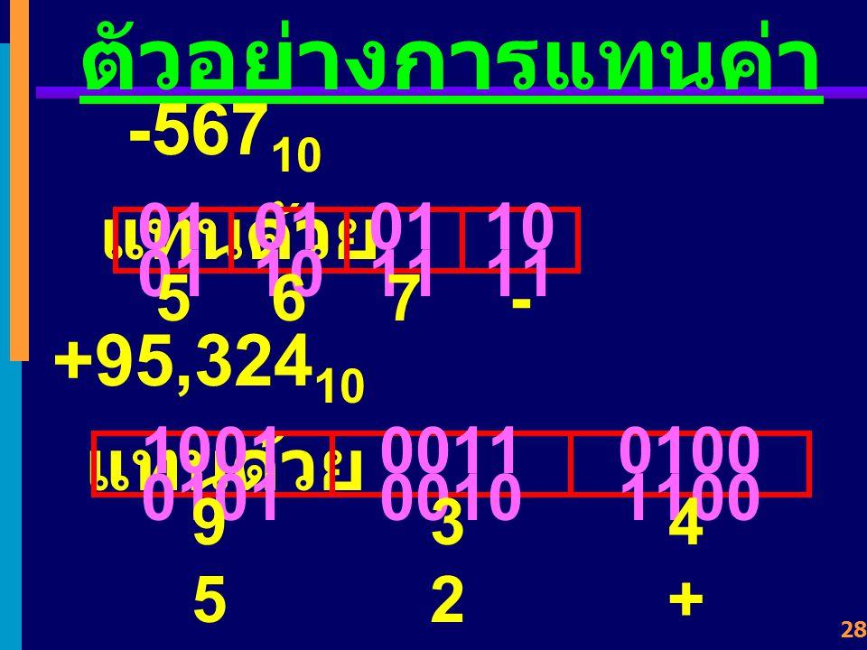 27 Packed Decimal ใช้ 4 บิตในการแทนค่า เลขฐานสิบ 1 หลัก 0000 = 0 0001 = 1 0010 = 2 0011 = 3 0100 = 4 0101 = 5 0110 = 6 0111 = 7 1000 = 8 1001 = 9 ใช้อ