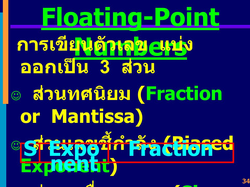 33 Floating-Point Numbers  Single Precision  Double Precision  และ / หรือ Extended แบ่งประเภทการแทนค่า เป็น