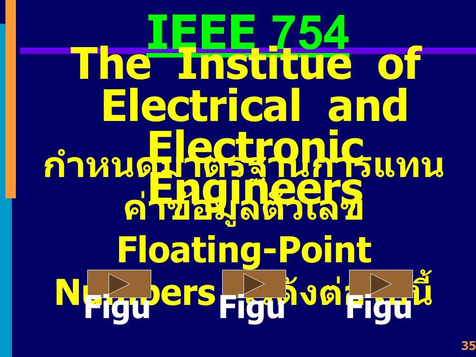 34 Floating-Point Numbers การเขียนตัวเลข แบ่ง ออกเป็น 3 ส่วน ส่วนทศนิยม (Fraction or Mantissa) ส่วนเลขชี้กำลัง (Biased Exponent) ส่วนเครื่องหมาย (Sign