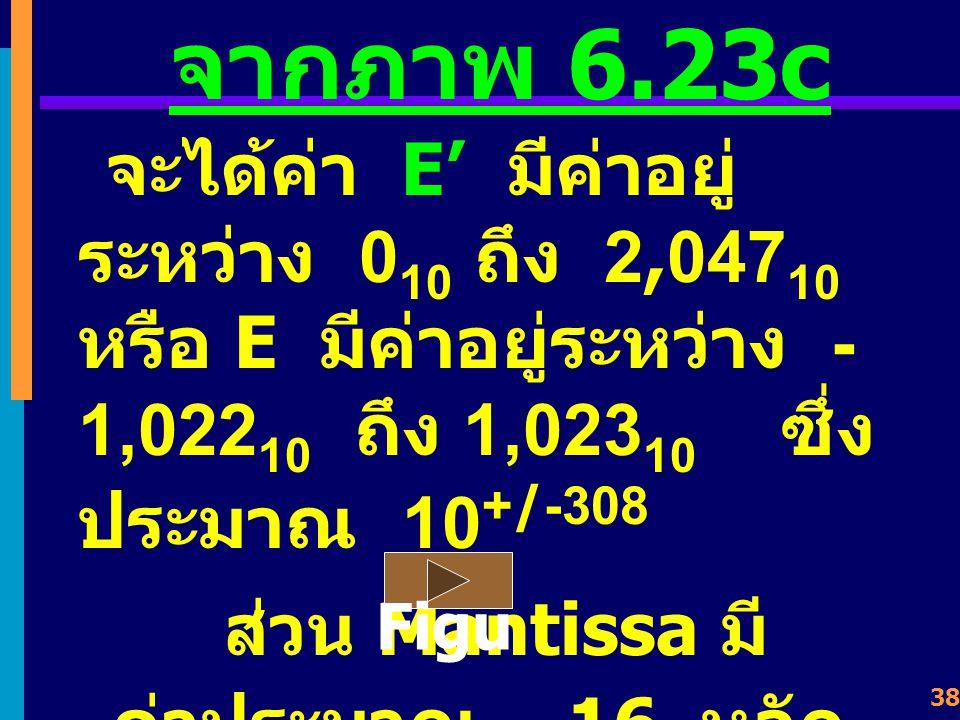 37 จากภาพ 6.23a, b ค่าเลขชี้กำลัง มีค่า E' = E + 127 10 ดังนั้น E = E' - 127 10 โดยที่ E' มีค่าอยู่ระหว่าง 0 10 ถึง 255 10 จึงได้ว่า E มีค่าระหว่าง -