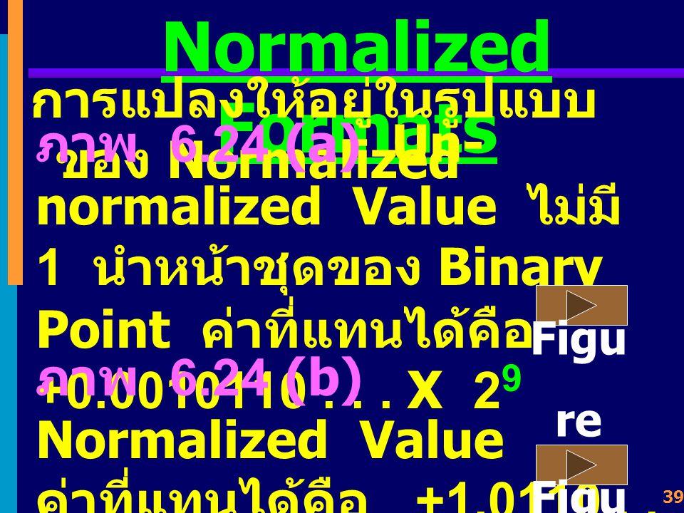 38 จากภาพ 6.23c จะได้ค่า E' มีค่าอยู่ ระหว่าง 0 10 ถึง 2,047 10 หรือ E มีค่าอยู่ระหว่าง - 1,022 10 ถึง 1,023 10 ซึ่ง ประมาณ 10 +/-308 ส่วน Mantissa มี