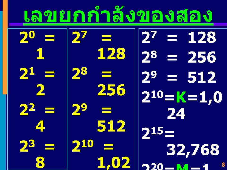 18 1's Complements เป็นการลบค่าออกจาก 2 n -1 (n = data-bits) n = 4 1's Complements ของ 0011 คือ 2 n - 1 = 2 4 - 1 = 16 - 1 = 15 1 1 1 1 0 0 1 1 1 1 0 0 จะได้ว่า ค่าเต็ม เป็น 1111 ค่าสูงสุดที่แทนค่าได้ของ เลขสี่หลั ก ค่าตัวเลขบวกที่ต้องการ หาเลขลบ ค่าตัวเลขลบที่ได้โดยวิธี 1's Complement