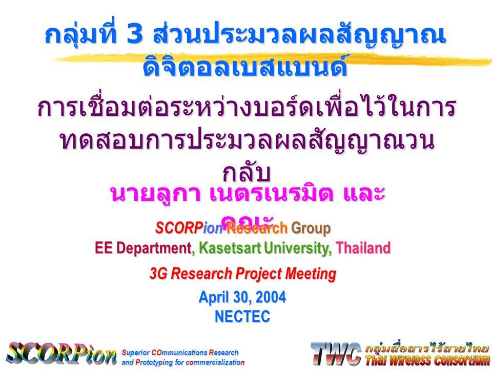 Superior COmmunications Research and Prototyping for commercialization นายลูกา เนตรเนรมิต และ คณะ กลุ่มที่ 3 ส่วนประมวลผลสัญญาณ ดิจิตอลเบสแบนด์ SCORPion Research Group EE Department, Kasetsart University, Thailand 3G Research Project Meeting April 30, 2004 NECTEC การเชื่อมต่อระหว่างบอร์ดเพื่อไว้ในการ ทดสอบการประมวลผลสัญญาณวน กลับ