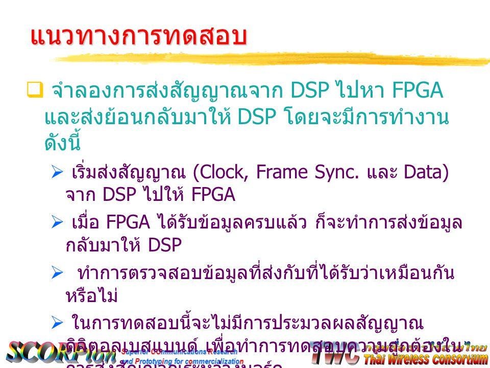 Superior COmmunications Research and Prototyping for commercialization แนวทางการทดสอบ  จำลองการส่งสัญญาณจาก DSP ไปหา FPGA และส่งย้อนกลับมาให้ DSP โดยจะมีการทำงาน ดังนี้  เริ่มส่งสัญญาณ (Clock, Frame Sync.