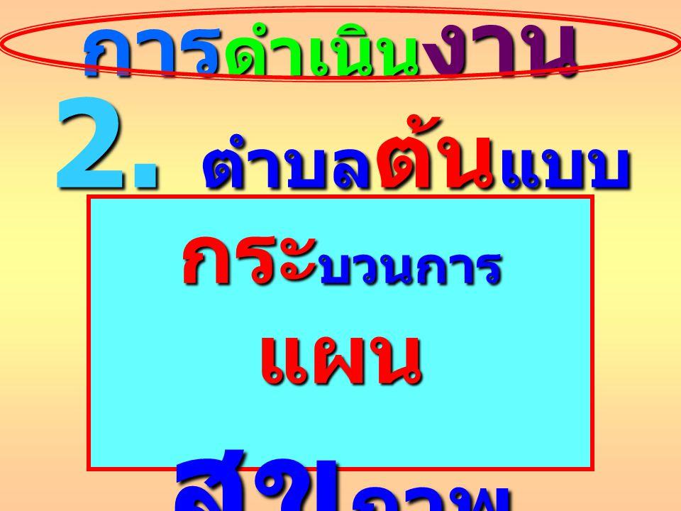 การ ดำเนิน งาน 2. ตำบล ต้น แบบ กระ บวนการ แผน สุข ภาพ ชุมชน