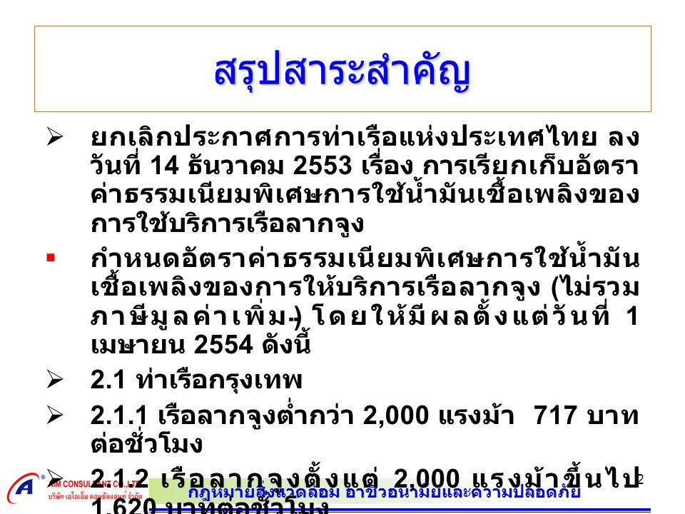 กฎหมายสิ่งแวดล้อม อาชีวอนามัยและความปลอดภัย 2 สรุปสาระสำคัญ  ยกเลิกประกาศการท่าเรือแห่งประเทศไทย ลง วันที่ 14 ธันวาคม 2553 เรื่อง การเรียกเก็บอัตรา ค่าธรรมเนียมพิเศษการใช้น้ำมันเชื้อเพลิงของ การใช้บริการเรือลากจูง  กำหนดอัตราค่าธรรมเนียมพิเศษการใช้น้ำมัน เชื้อเพลิงของการให้บริการเรือลากจูง ( ไม่รวม ภาษีมูลค่าเพิ่ม ) โดยให้มีผลตั้งแต่วันที่ 1 เมษายน 2554 ดังนี้  2.1 ท่าเรือกรุงเทพ  2.1.1 เรือลากจูงต่ำกว่า 2,000 แรงม้า 717 บาท ต่อชั่วโมง  2.1.2 เรือลากจูงตั้งแต่ 2,000 แรงม้าขึ้นไป 1,620 บาทต่อชั่วโมง