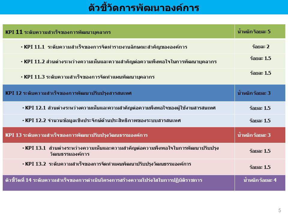 16 แนวทางการตรวจประเมินเชิงประจักษ์ด้านประสิทธิภาพของระบบสารสนเทศ (ต่อ)