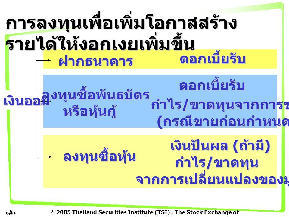 2005 Thailand Securities Institute (TSI), The Stock Exchange of Thailand 12 ฝากธนาคาร ลงทุนซื้อพันธบัตร หรือหุ้นกู้ ลงทุนซื้อพันธบัตร หรือหุ้นกู้ ลง
