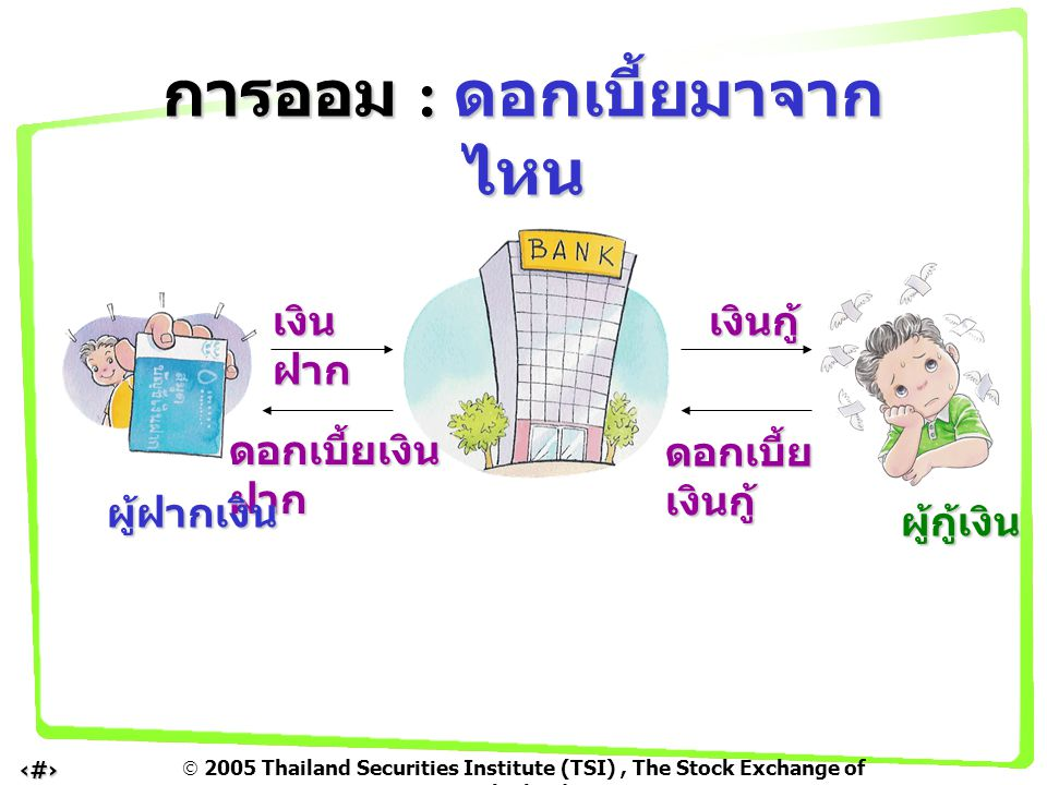  2005 Thailand Securities Institute (TSI), The Stock Exchange of Thailand 8 72 เป็นตัวตั้ง หารด้วย อัตรา ดอกเบี้ย กู้เงินมาโดยเสียอัตราดอกเบี้ย 10 % ยอดหนี้จะเพิ่มเป็น 2 เท่าของเงินต้น ภายใน 7.2 ปี (72/10) การออม : คิดดอกเบี้ยวิธีลัด...