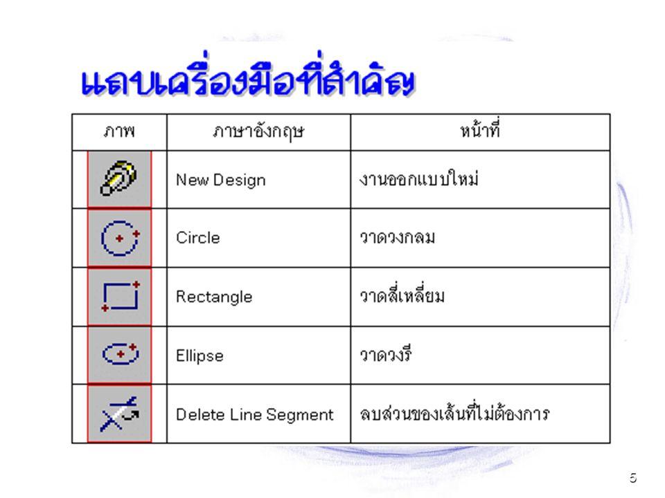 ความสามารถของ โปรแกรม Pro/Desktop 1. การออกแบบโครงร่าง ชิ้นงาน 2. การทำรูปทรง 3 มิติ ต่าง ๆ 3. การออกแบบทางด้าน วิศวกรรม สถาปัตยกรรม 4. การออกแบบผลิตภ