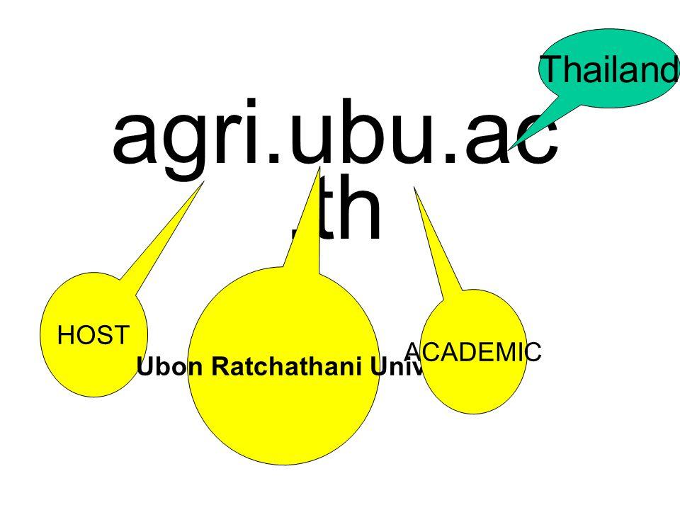 agri.ubu.ac.th HOST Ubon Ratchathani Univ. ACADEMIC Thailand