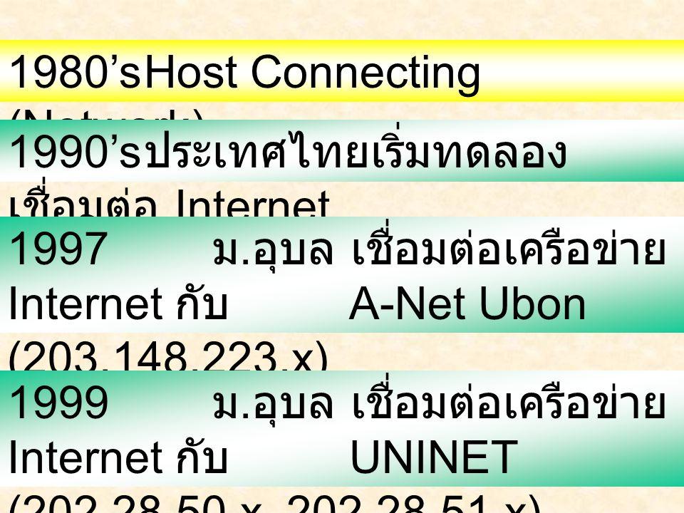 1980'sHost Connecting (Network) 1990's ประเทศไทยเริ่มทดลอง เชื่อมต่อ Internet 1997 ม.