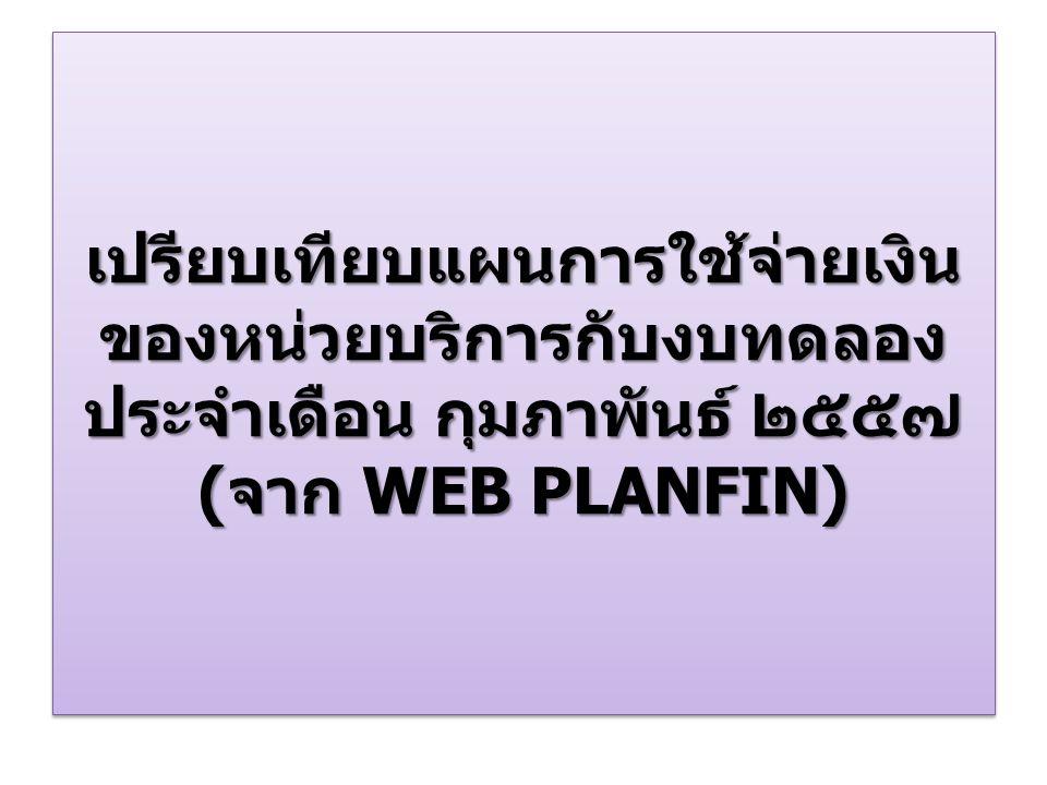 เปรียบเทียบแผนการใช้จ่ายเงิน ของหน่วยบริการกับงบทดลอง ประจำเดือน กุมภาพันธ์ ๒๕๕๗ (จาก WEB PLANFIN)