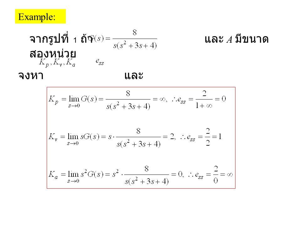 Example: จากรูปที่ 1 ถ้า และ A มีขนาด สองหน่วย จงหา และ