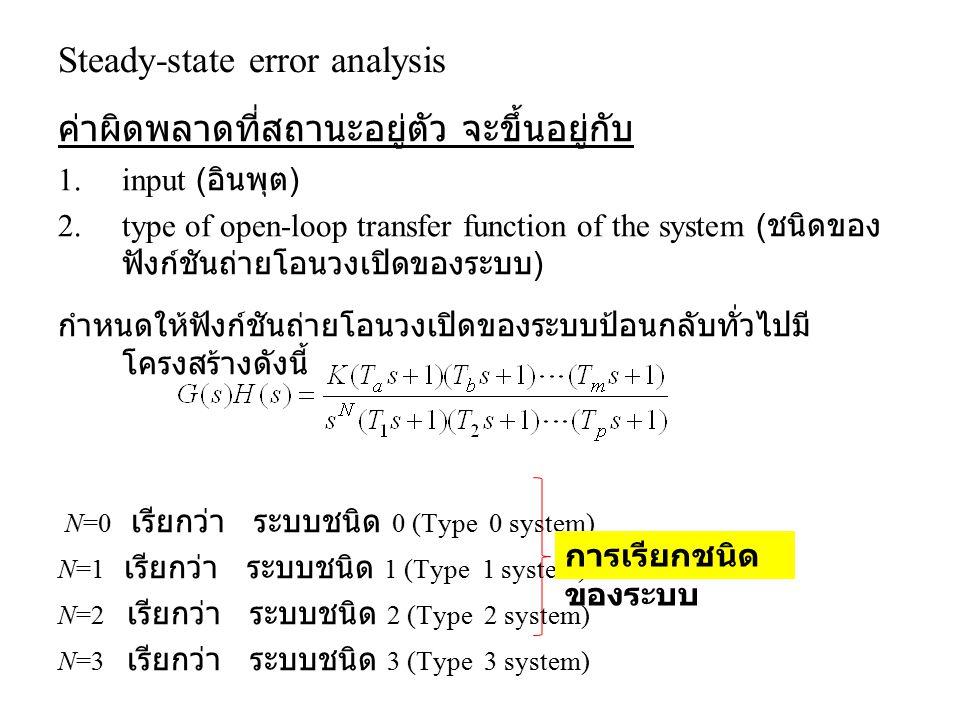Steady-state error analysis ค่าผิดพลาดที่สถานะอยู่ตัว จะขึ้นอยู่กับ 1.input ( อินพุต ) 2.type of open-loop transfer function of the system ( ชนิดของ ฟ