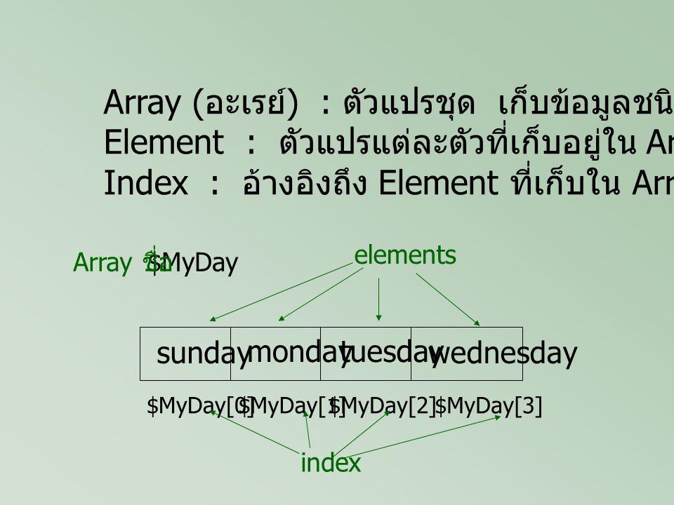 ฟังก์ชัน array() $array_name = array([mixed]); $array_name : ชื่อตัวแปรอะเรย์ array : ชื่อฟังก์ชันสำหรับการกำหนดตัวแปรอะเรย์ mixed : ชนิดข้อมูลในอะเรย์