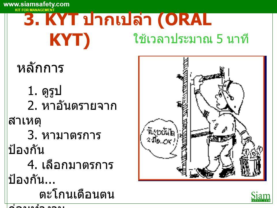 www.siamsafety.com KIT FOR MANAGEMENT การปฏิบัติ KYT 1. ประชุมร่วมกัน 2. ตะโกนคำว่า