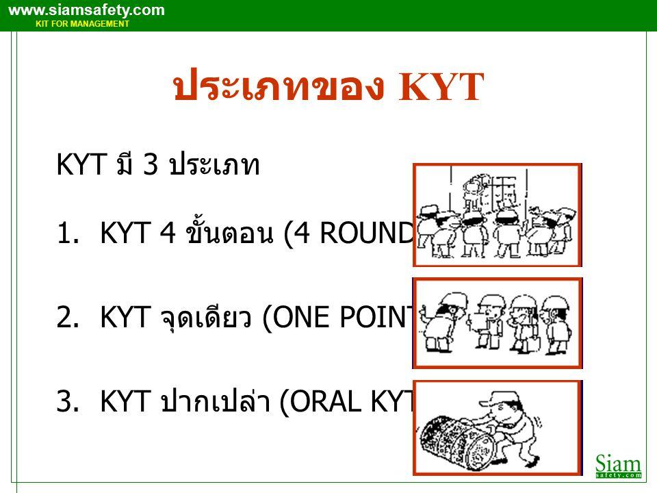 www.siamsafety.com KIT FOR MANAGEMENT KYT มี 3 ประเภท 1.KYT 4 ขั้นตอน (4 ROUNDS KYT) 2.KYT จุดเดียว (ONE POINT KYT) 3.KYT ปากเปล่า (ORAL KYT) ประเภทของ KYT