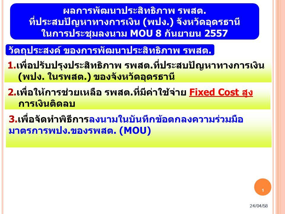 24/04/58 1 ผลการพัฒนาประสิทธิภาพ รพสต. ที่ประสบปัญหาทางการเงิน (พปง.) จังหวัดอุดรธานี ในการประชุมลงนาม MOU 8 กันยายน 2557 วัตถุประสงค์ ของการพัฒนาประส