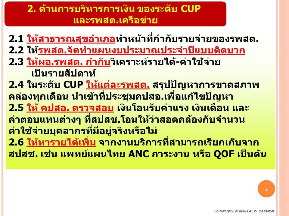 SOMPORN WANGKAEW 24/04/58 4 2. ด้านการบริหารการเงิน ของระดับ CUP และรพสต.เครือข่าย 2.1 ให้สาธารณสุขอำเภอทำหน้าที่กำกับรายจ่ายของรพสต. 2.2 ให้รพสต.จัดท